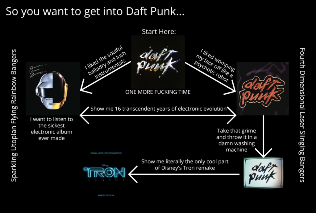 "Alt=""Daft Punk Graphic"""